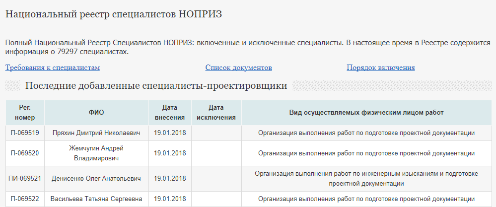 Национальный реестр специалистов в проектировании и инженерных изысканиях